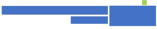 Verhuurmanager in Excel